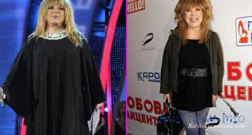 российская пенсионерка похудела и сменила имидж, чтобы не возвращать миллион долларов